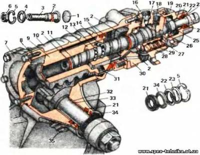 Ремонт рулевой колонки зил 130